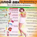 авитаминоз симптомы фото